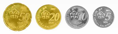 New Malaysian coins