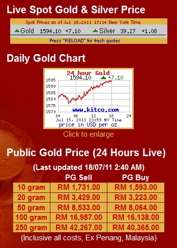 Public Gold Price List