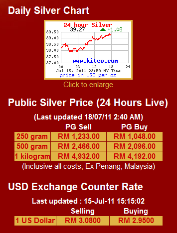 Public Gold Silver Price List