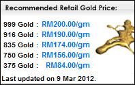 FGJAM price