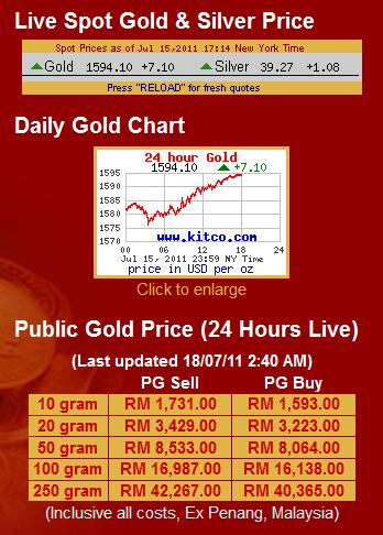Public Gold Price List